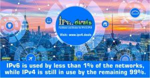 Best Exchange Platform for IPv4