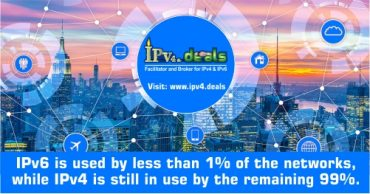 IPv6 is used by less than 1% of the networks, while IPv4 is still in use by the remaining 99%.